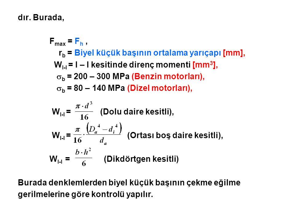 dır. Burada, Fmax = Fh , rb = Biyel küçük başının ortalama yarıçapı [mm], WI-I = I – I kesitinde direnç momenti [mm3],